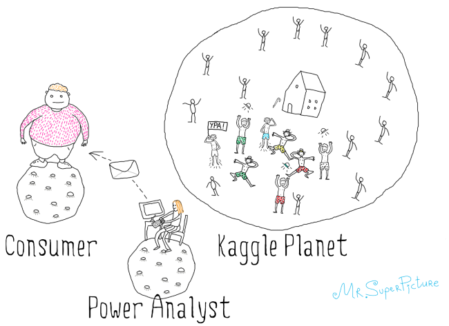 Kaggle vs closed competition